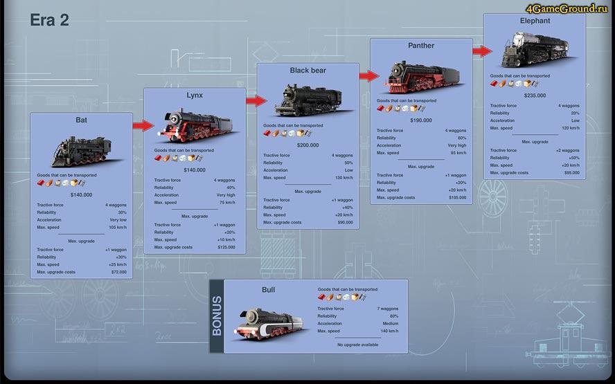 Rail Nation - выбор локомотива
