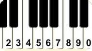 Игра На Пианино По Цифрам